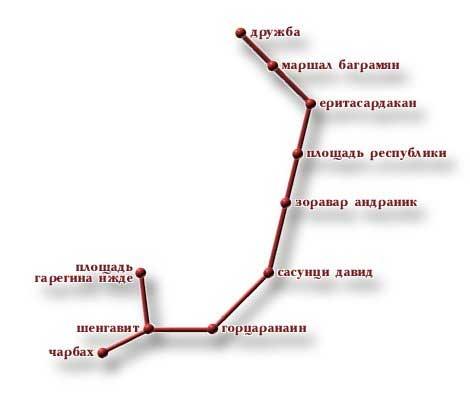 Схема метрополитена Еревана